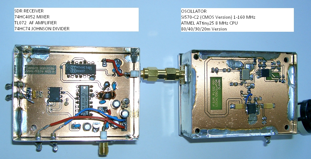 SDR RECEIVER AND OSCILLATOR